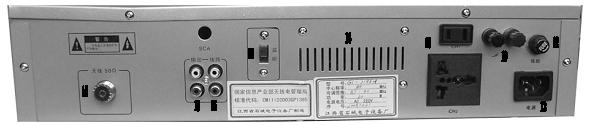 Tân hoà phát - control panel