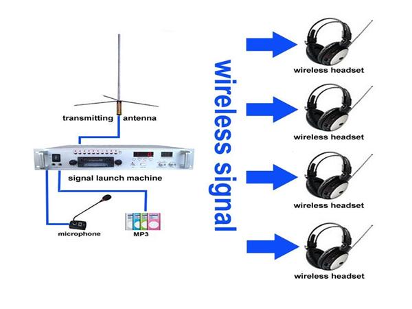 Tân hoà phát - Sơ đồ hệ thống phòng học ngoại ngữ LV860