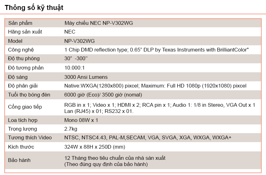 may chieu nec np-v302wg gia re
