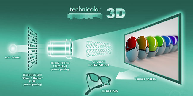 Optopma S341 trình chiếu 3D