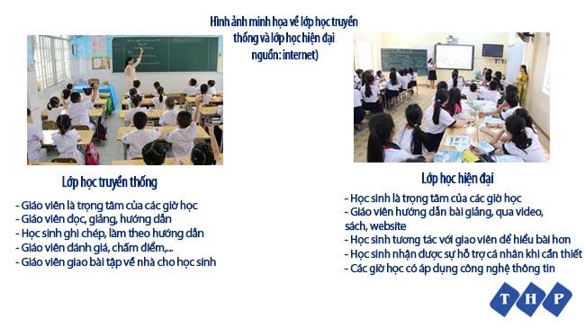 So sánh Lớp học truyền thống và lớp học hiện đại