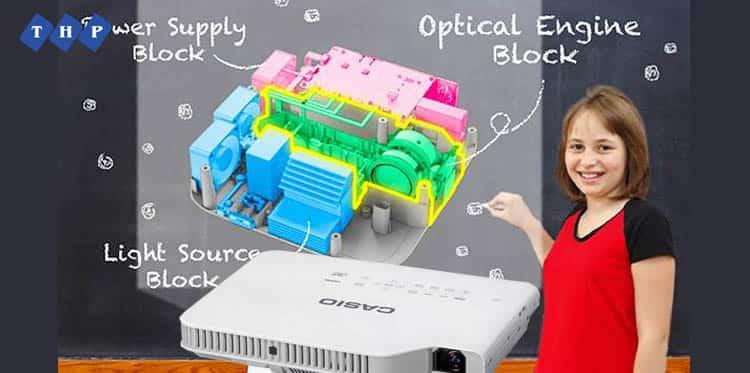 nguon sang laser-led hien dai-may chieu Casio